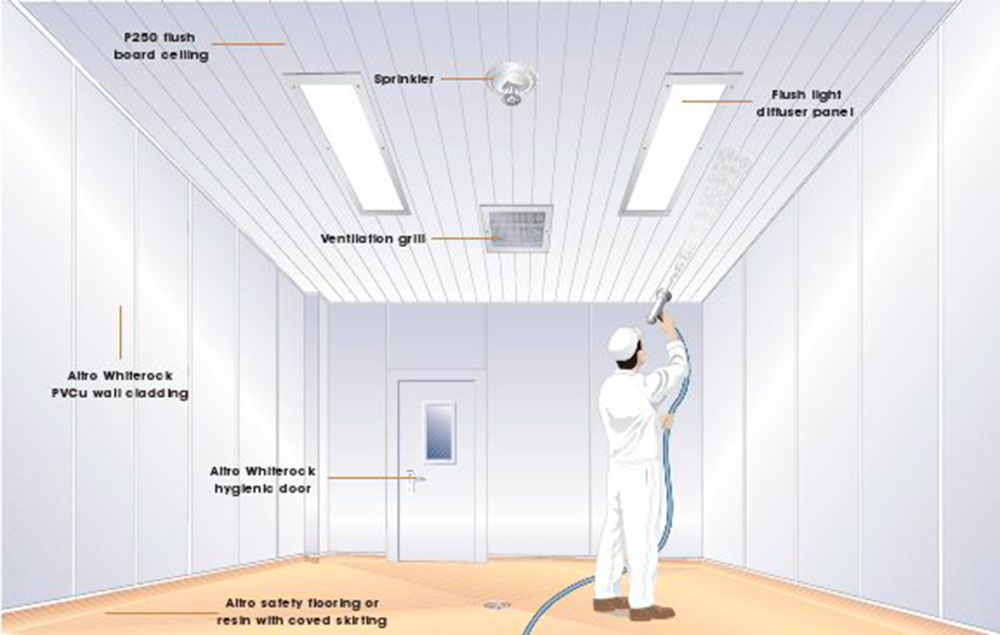 About Us Hygienic Pvc Wall Cladding Amp Vinyl Flooring